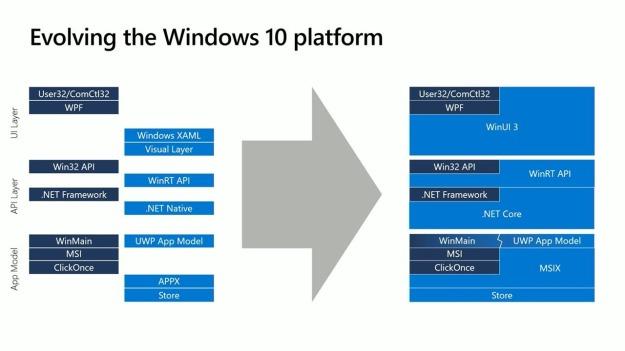 win10-app-platform